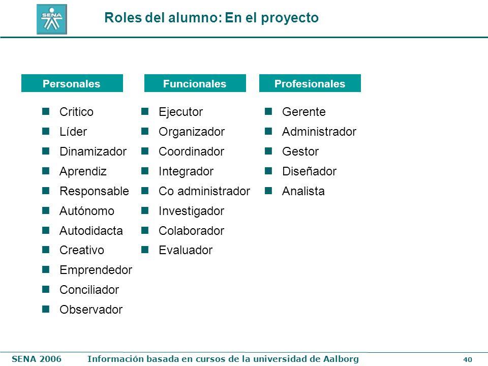SENA 2006Información basada en cursos de la universidad de Aalborg 40 Roles del alumno: En el proyecto PersonalesFuncionalesProfesionales Critico Líde