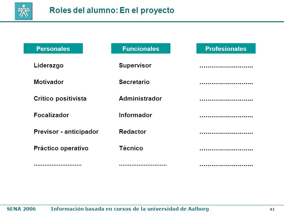 SENA 2006Información basada en cursos de la universidad de Aalborg 41 Roles del alumno: En el proyecto Liderazgo Motivador Crítico positivista Focaliz