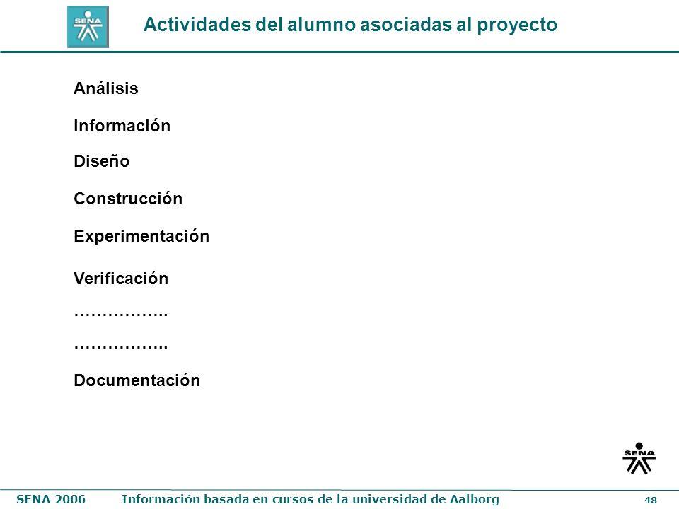 SENA 2006Información basada en cursos de la universidad de Aalborg 48 Actividades del alumno asociadas al proyecto Análisis Información Diseño Constru