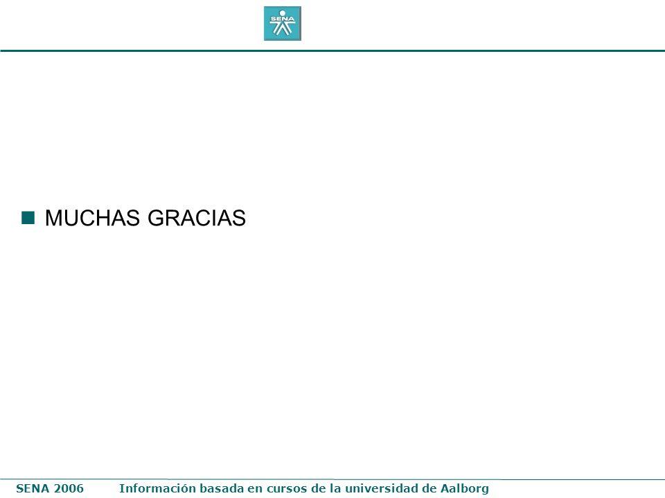 SENA 2006Información basada en cursos de la universidad de Aalborg MUCHAS GRACIAS