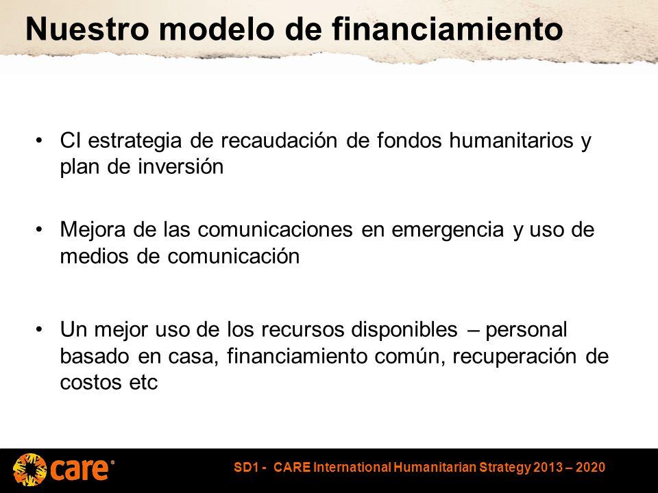 SD1 - CARE International Humanitarian Strategy 2013 – 2020 Nuestro modelo de financiamiento CI estrategia de recaudación de fondos humanitarios y plan de inversión Mejora de las comunicaciones en emergencia y uso de medios de comunicación Un mejor uso de los recursos disponibles – personal basado en casa, financiamiento común, recuperación de costos etc