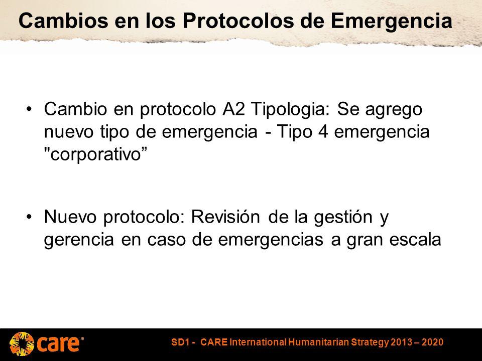 SD1 - CARE International Humanitarian Strategy 2013 – 2020 Cambios en los Protocolos de Emergencia Cambio en protocolo A2 Tipologia: Se agrego nuevo tipo de emergencia - Tipo 4 emergencia corporativo Nuevo protocolo: Revisión de la gestión y gerencia en caso de emergencias a gran escala 14