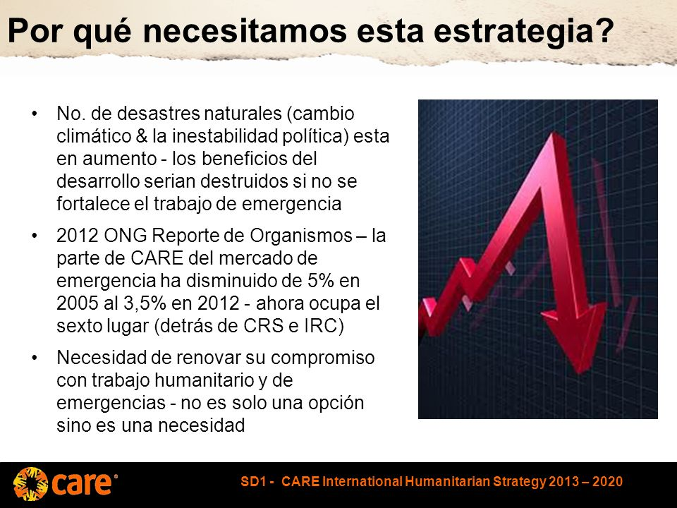 SD1 - CARE International Humanitarian Strategy 2013 – 2020 No.