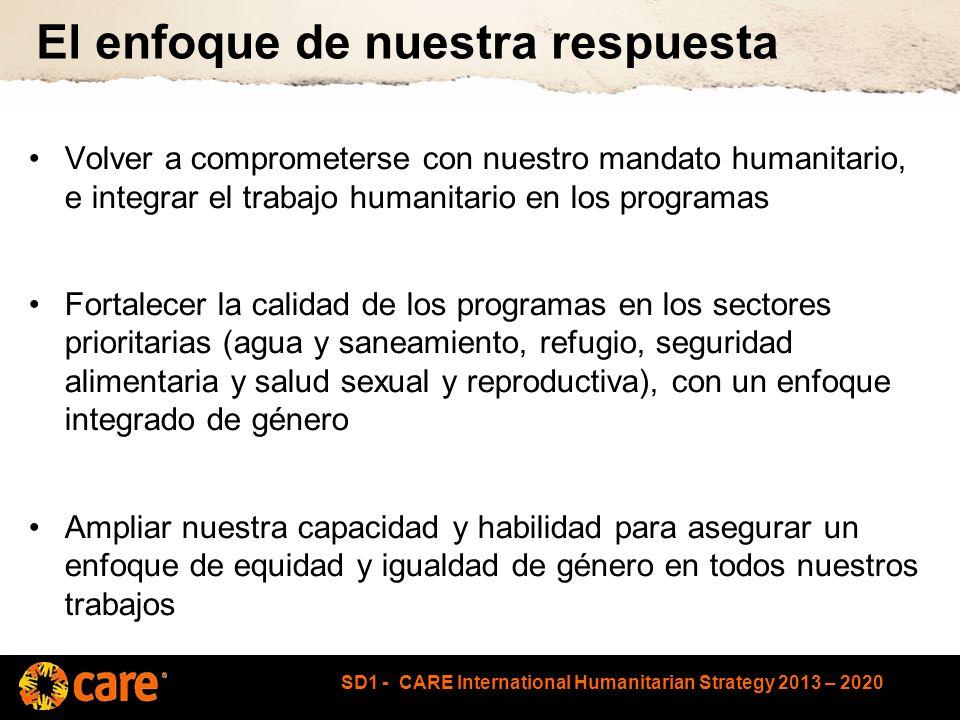 SD1 - CARE International Humanitarian Strategy 2013 – 2020 Liderazgo, rendición de cuentas, y autoridad Liderazgo a través de la organización refleja las prioridades de nuestro mandato humanitario, capacidad de emergencia, y respuesta Modelo mejorado de toma de decisiones y de gestión para la respuesta de emergencia es eficaz, oportuna y responsable, y está vinculada a la evolución de CI y de la Visión 2020