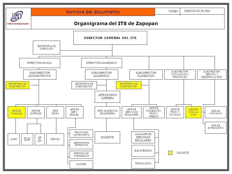 Organigrama del ITS Tequila Nombre del documento Código: SNEST/D-CA-RC-002 DIRECTOR GENERAL DEL ITS DIRECTOR ADMON.DIRECTOR ACADEMICO JEFE DE FINANZAS JEFE DE RH SECRETARIA DE DIRECCION CAJERO SECRETARIA DE SUBDIRECTOR JEFE DIVISION CARRERA JEFE DE SERVICIOS ESCOLARES DOCENTE JEFE DE PLANEACION, PROG Y PRESUP JEFE DE SERV.