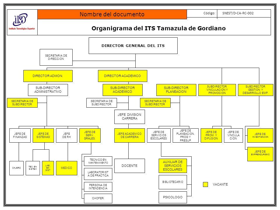 Organigrama del ITS Tamazula de Gordiano Nombre del documento Código: SNEST/D-CA-RC-002 DIRECTOR GENERAL DEL ITS DIRECTOR ADMON.DIRECTOR ACADEMICO JEF
