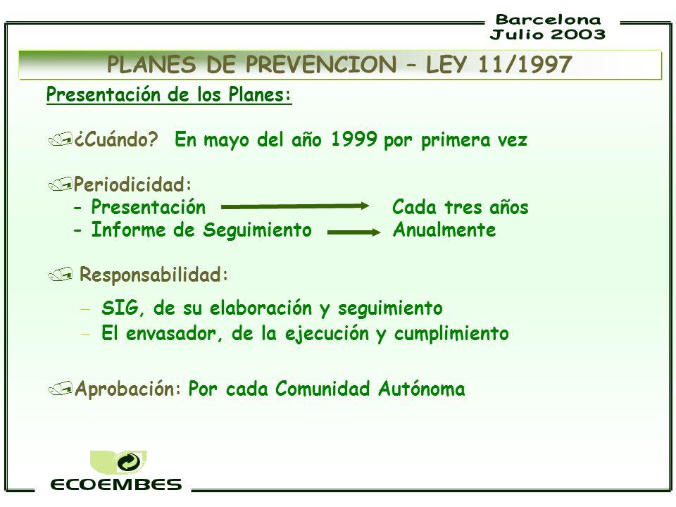 Presentación de los Planes: /¿Cuándo? En mayo del año 1999 por primera vez /Periodicidad: - Presentación Cada tres años - Informe de Seguimiento Anual