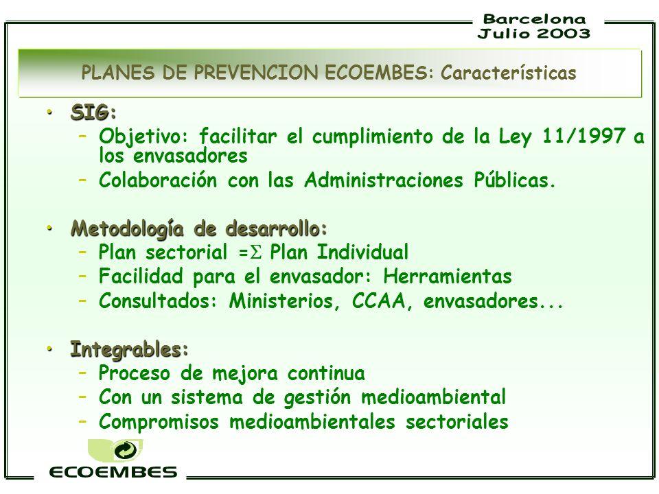 SIG:SIG: –Objetivo: facilitar el cumplimiento de la Ley 11/1997 a los envasadores –Colaboración con las Administraciones Públicas. Metodología de desa