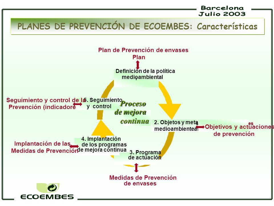 1. Definici ó n de la pol í tica medioambiental 2. Objetivos y metas medioambientales Objetivos y actuaciones de prevenci ó n 3. Programa de actuaci ó