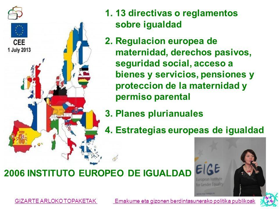 GIZARTE ARLOKO TOPAKETAK Emakume eta gizonen berdintasunerako politika publikoak 1.13 directivas o reglamentos sobre igualdad 2.Regulacion europea de
