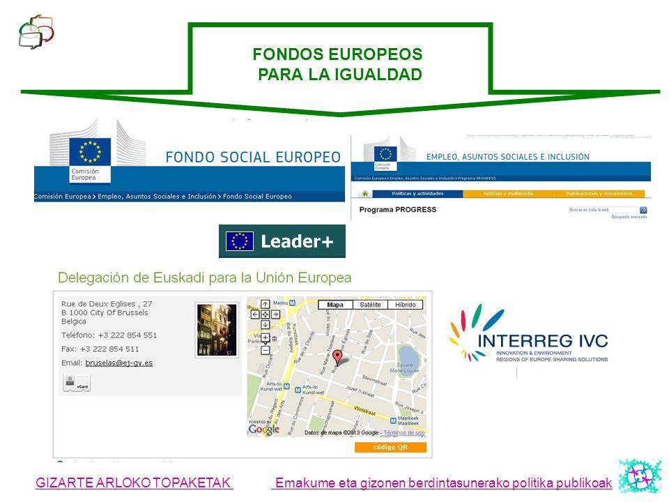 GIZARTE ARLOKO TOPAKETAK Emakume eta gizonen berdintasunerako politika publikoak FONDOS EUROPEOS PARA LA IGUALDAD