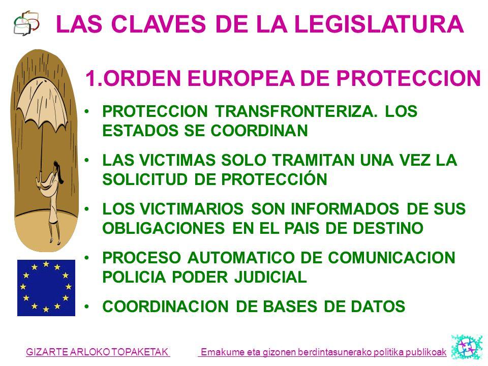 GIZARTE ARLOKO TOPAKETAK Emakume eta gizonen berdintasunerako politika publikoak LAS CLAVES DE LA LEGISLATURA 1.ORDEN EUROPEA DE PROTECCION PROTECCION