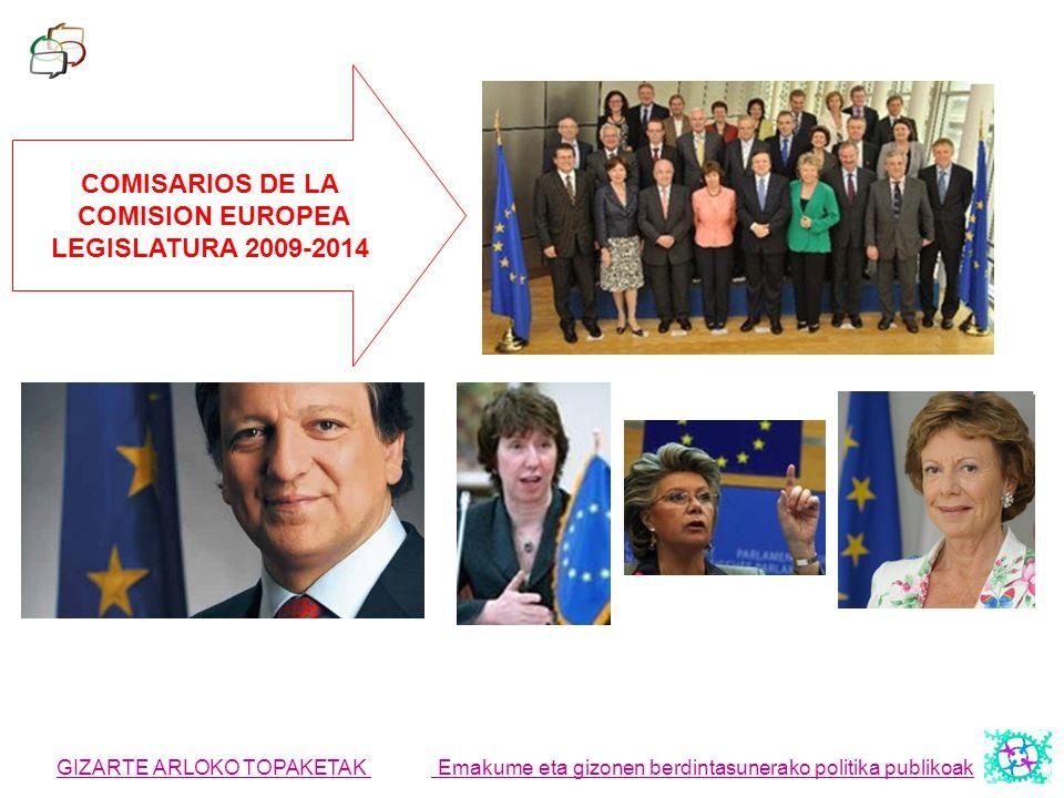 GIZARTE ARLOKO TOPAKETAK Emakume eta gizonen berdintasunerako politika publikoak COMISARIOS DE LA COMISION EUROPEA LEGISLATURA 2009-2014