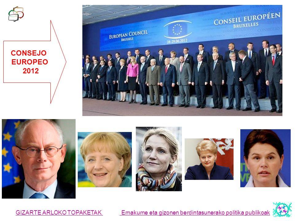 GIZARTE ARLOKO TOPAKETAK Emakume eta gizonen berdintasunerako politika publikoak CONSEJO EUROPEO 2012