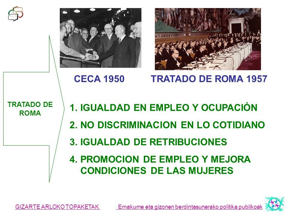 GIZARTE ARLOKO TOPAKETAK Emakume eta gizonen berdintasunerako politika publikoak TRATADO DE ROMA CECA 1950TRATADO DE ROMA 1957 1.IGUALDAD EN EMPLEO Y