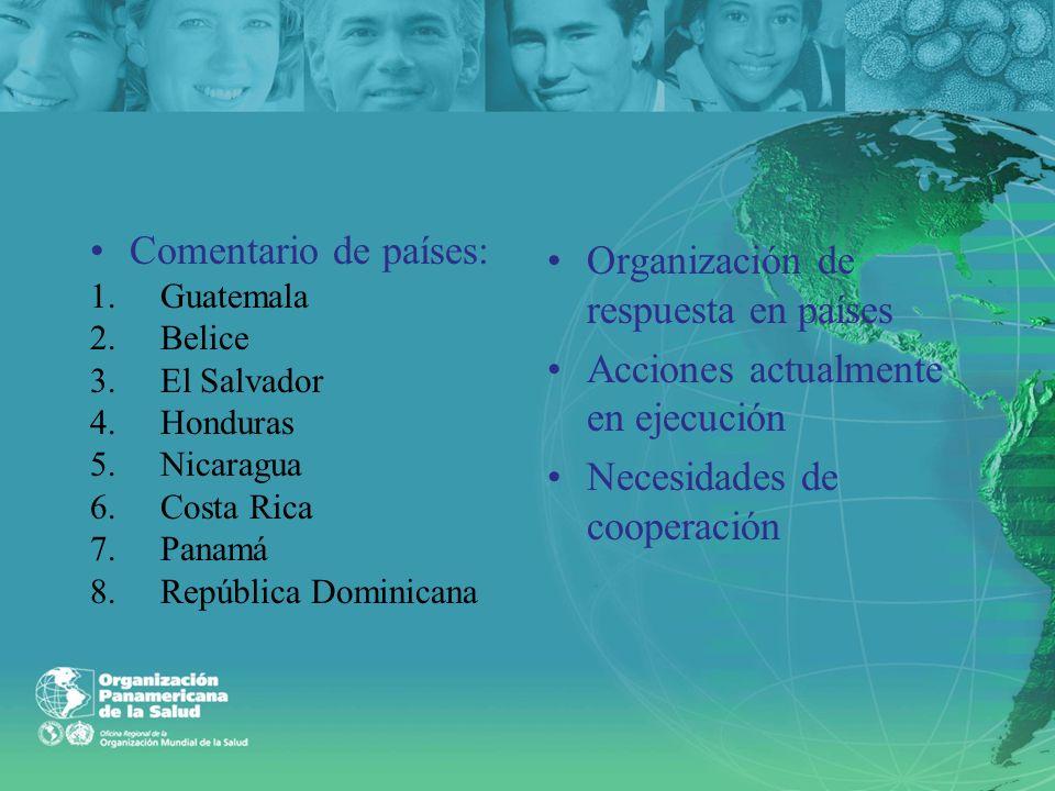 Comentario de países: 1.Guatemala 2.Belice 3.El Salvador 4.Honduras 5.Nicaragua 6.Costa Rica 7.Panamá 8.República Dominicana Organización de respuesta