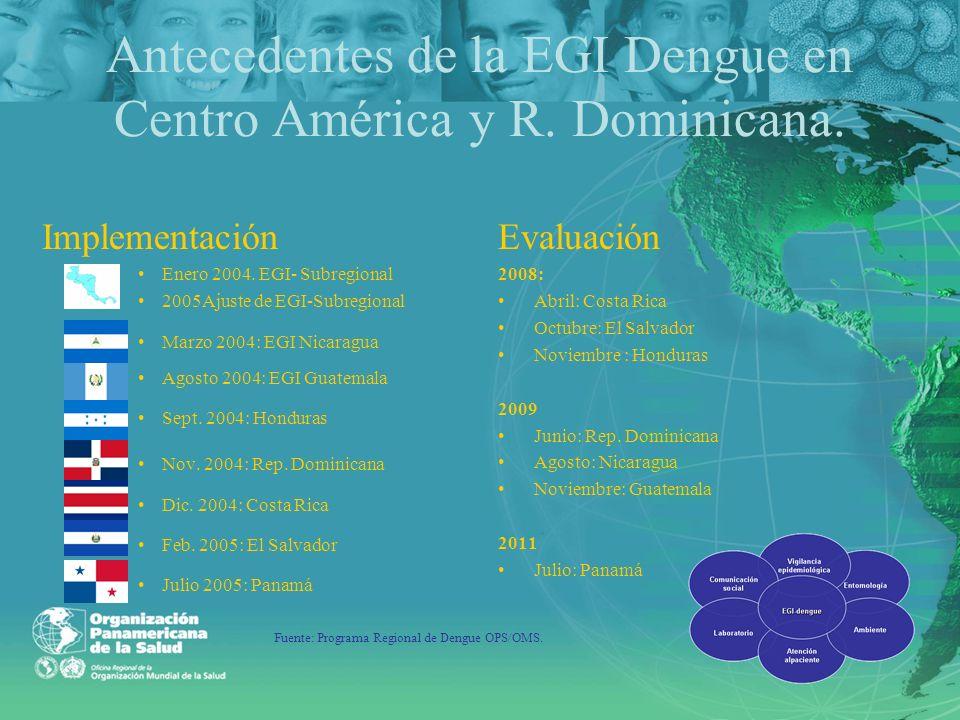Antecedentes de la EGI Dengue en Centro América y R. Dominicana. Implementación Enero 2004. EGI- Subregional 2005Ajuste de EGI-Subregional Marzo 2004: