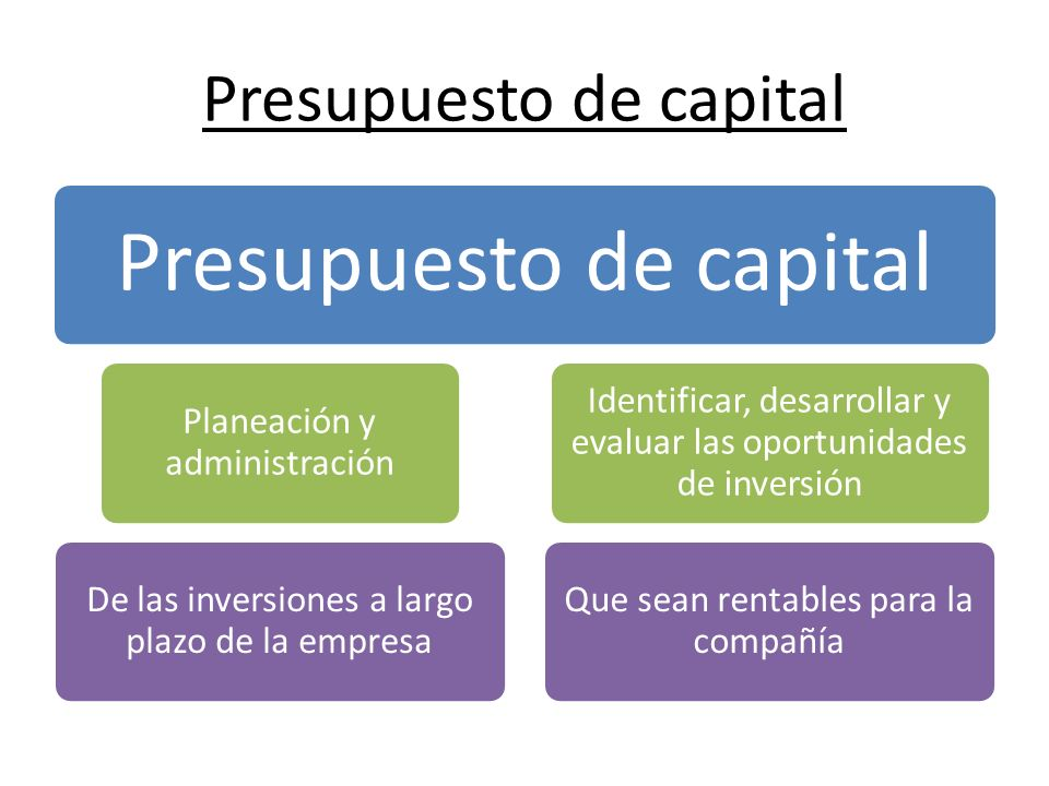 Presupuesto de capital Planeación y administración De las inversiones a largo plazo de la empresa Identificar, desarrollar y evaluar las oportunidades