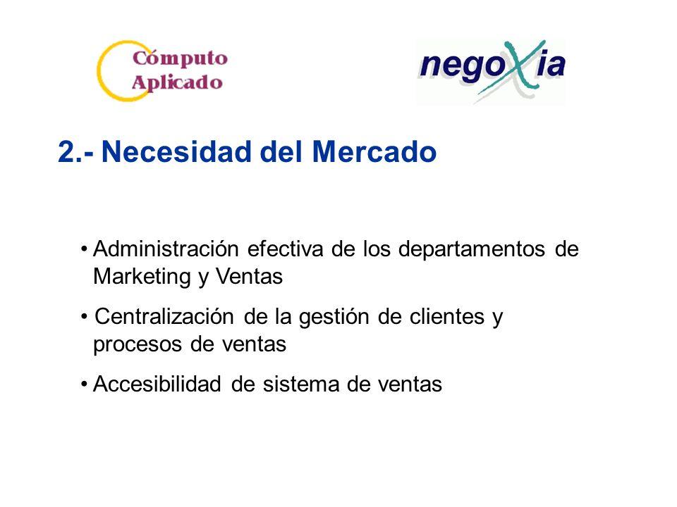 2.- Necesidad del Mercado Administración efectiva de los departamentos de Marketing y Ventas Centralización de la gestión de clientes y procesos de ventas Accesibilidad de sistema de ventas