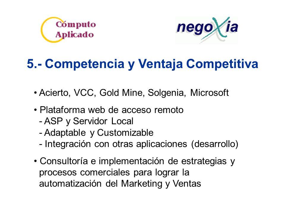 6.- Antecedentes Posicionado en Sudamérica, Florida y España Amplia experiencia en las áreas de Marketing y Ventas Serie de seminarios y cursos especializados