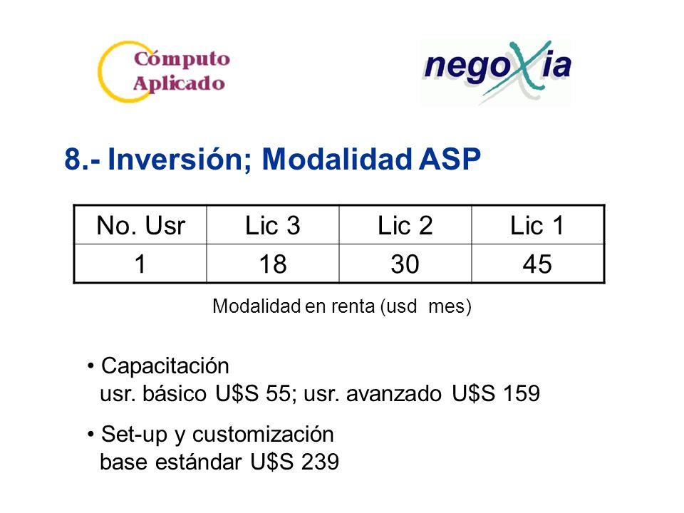 8.- Inversión; Modalidad ASP No.