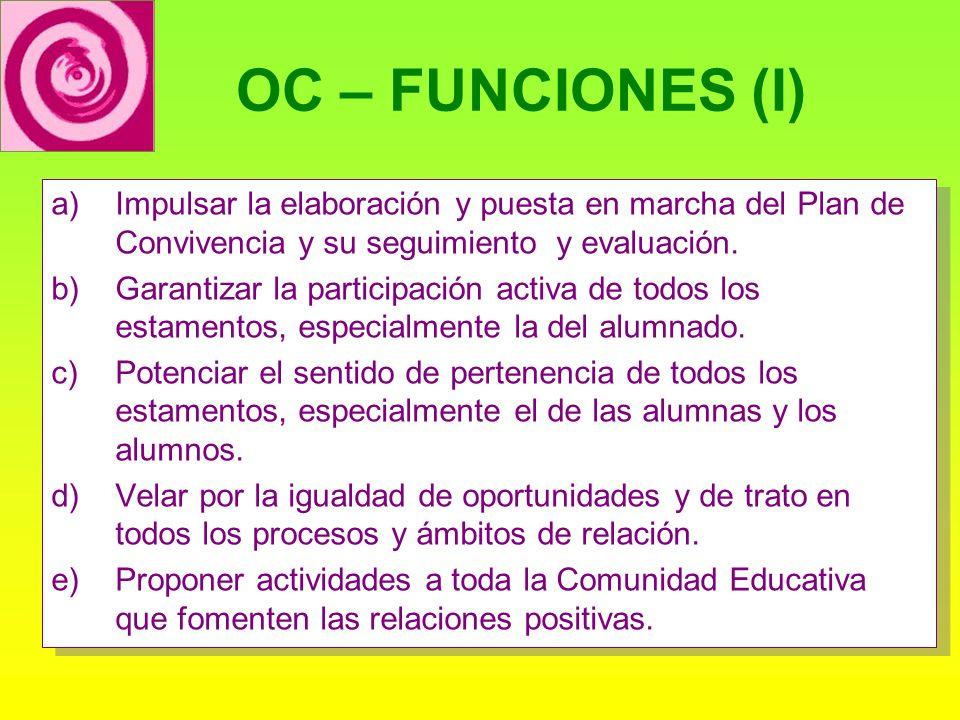 OC – FUNCIONES (I) a)Impulsar la elaboración y puesta en marcha del Plan de Convivencia y su seguimiento y evaluación.