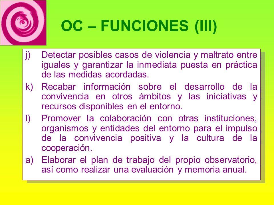 OC – FUNCIONES (III) j)Detectar posibles casos de violencia y maltrato entre iguales y garantizar la inmediata puesta en práctica de las medidas acordadas.