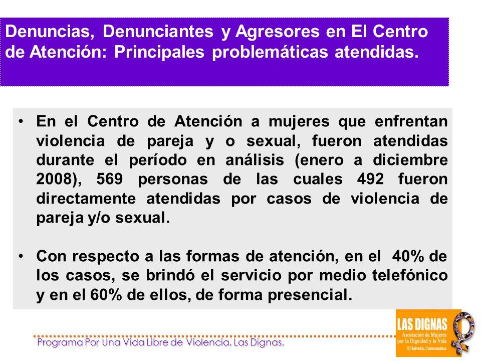 Enunciamos los principales obstáculos sexistas enfrentados por las mujeres, para iniciar y sostener la defensa de sus derechos y acceder a la justicia, a partir de la información expresada por las usuarias del Centro de Atención.