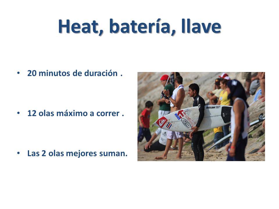 Heat, batería, llave 20 minutos de duración. 12 olas máximo a correr. Las 2 olas mejores suman.