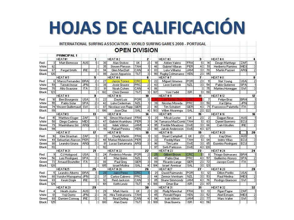 HOJAS DE CALIFICACIÓN