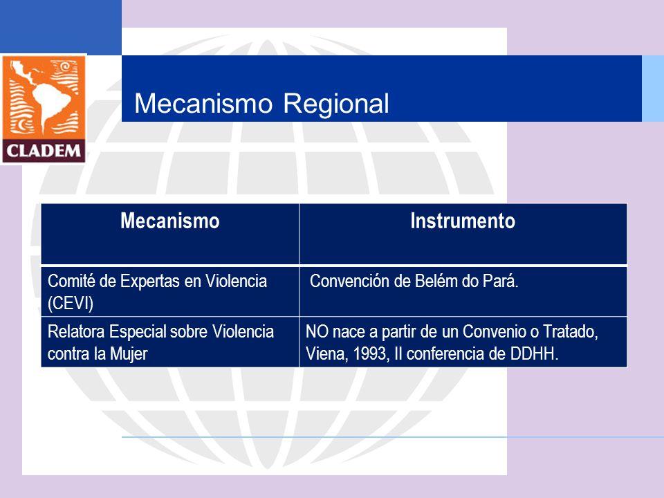 Mecanismo Regional MecanismoInstrumento Comité de Expertas en Violencia (CEVI) Convención de Belém do Pará. Relatora Especial sobre Violencia contra l