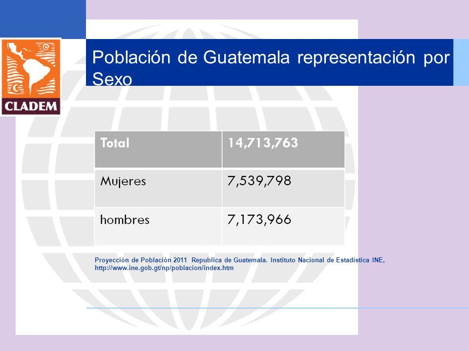 Población de Guatemala representación por Sexo Proyección de Población 2011 Republica de Guatemala. Instituto Nacional de Estadística INE, http://www.