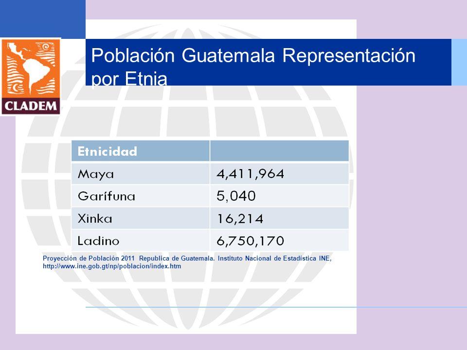 Población Guatemala Representación por Etnia Proyección de Población 2011 Republica de Guatemala. Instituto Nacional de Estadística INE, http://www.in