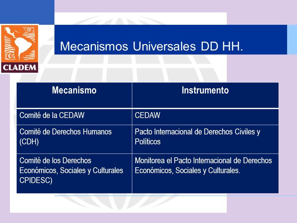Mecanismos Universales DD HH. MecanismoInstrumento Comité de la CEDAWCEDAW Comité de Derechos Humanos (CDH) Pacto Internacional de Derechos Civiles y