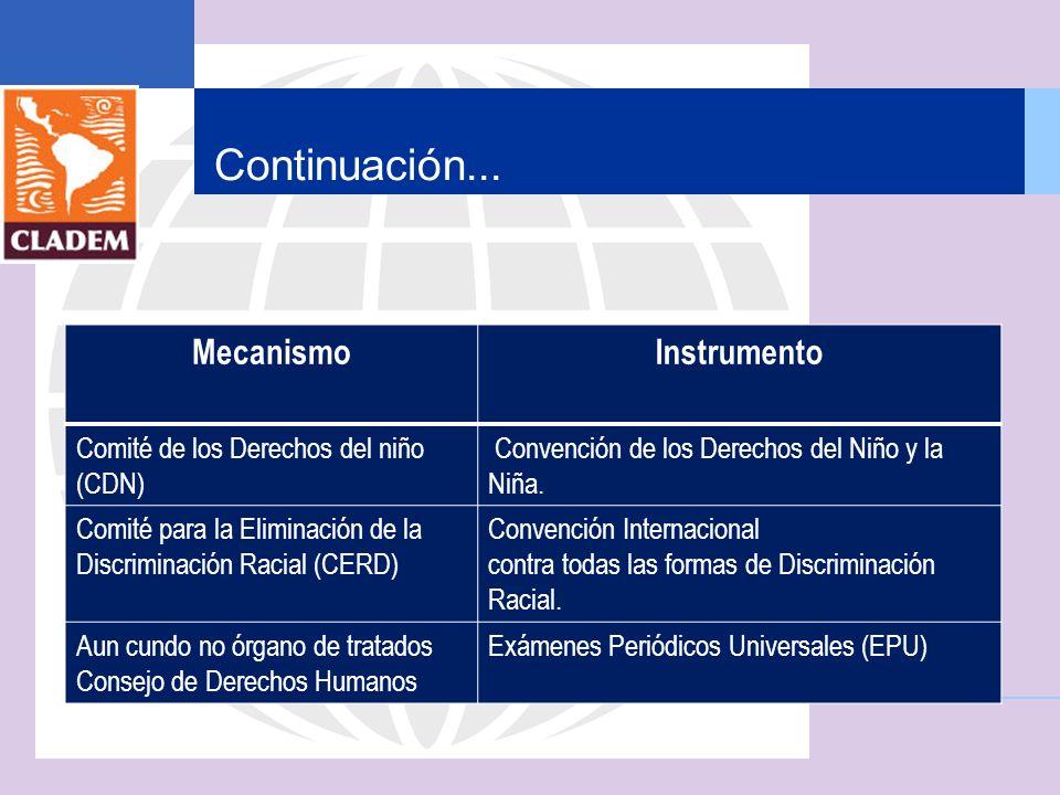 Continuación... MecanismoInstrumento Comité de los Derechos del niño (CDN) Convención de los Derechos del Niño y la Niña. Comité para la Eliminación d
