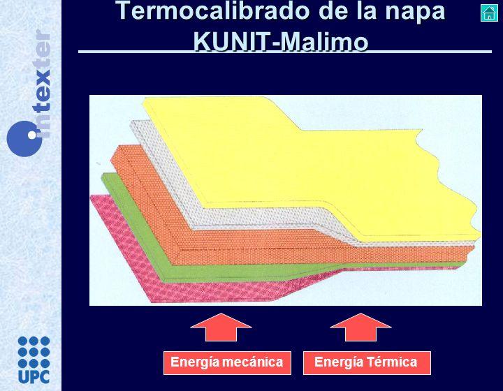 Termocalibrado de la napa KUNIT-Malimo Energía mecánicaEnergía Térmica