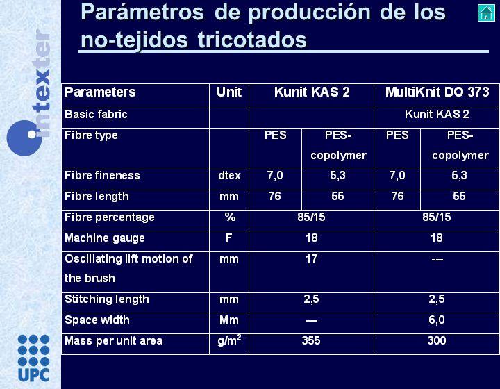 Parámetros de producción de los no-tejidos tricotados