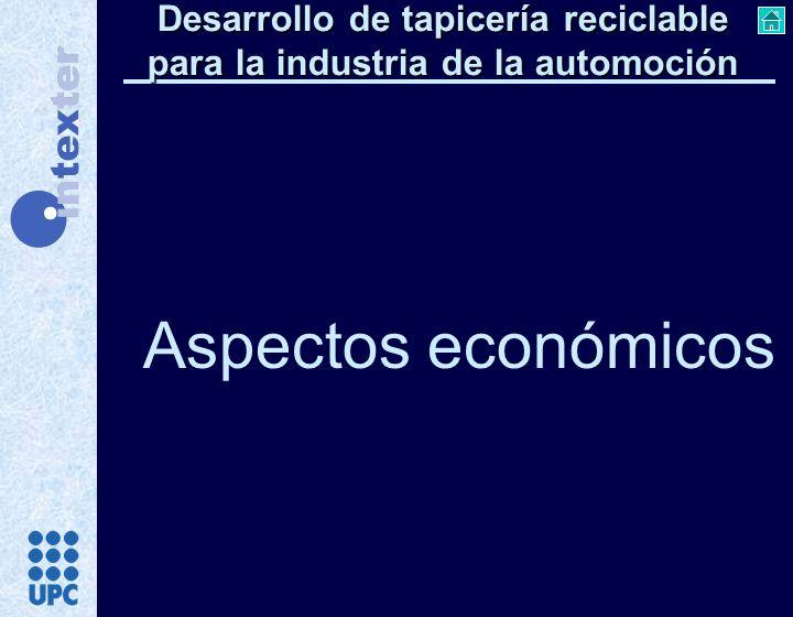 Aspectos económicos Desarrollo de tapicería reciclable para la industria de la automoción