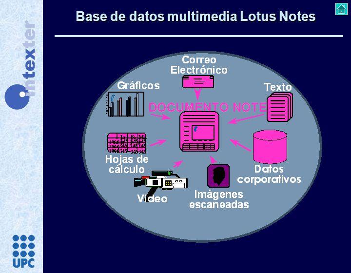 Base de datos multimedia Lotus Notes