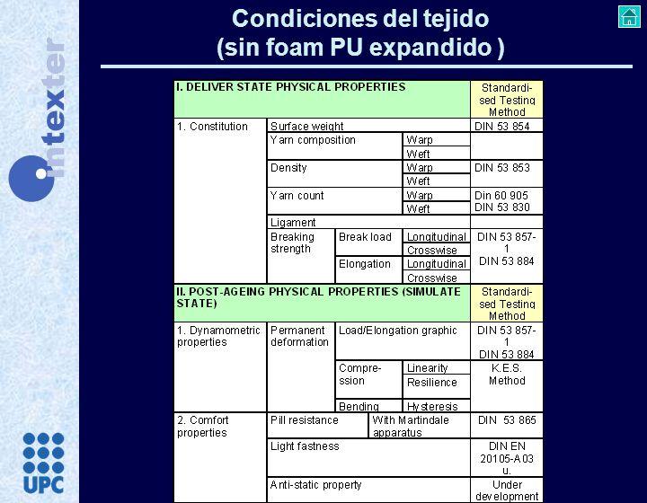 Condiciones del tejido (sin foam PU expandido )