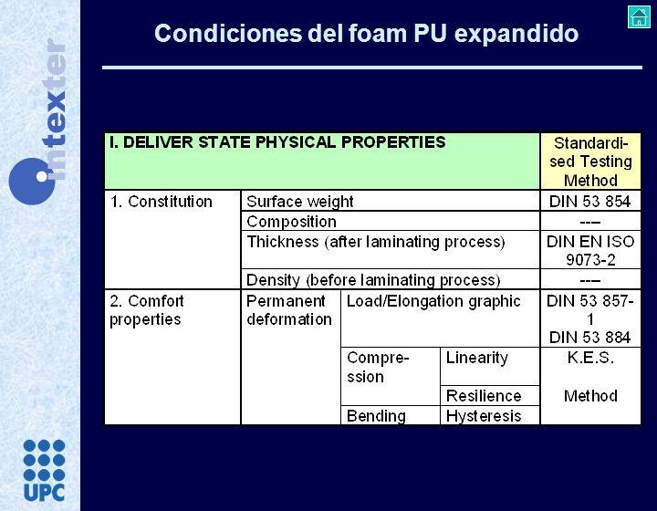 Condiciones del foam PU expandido