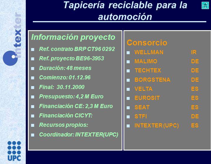 Tapicería reciclable para la automoción Consorcio n WELLMANIR n MALIMODE n TECHTEXDE n BORGSTENADE n VELTAES n EUROSITES n SEATES n STFI DE n INTEXTER