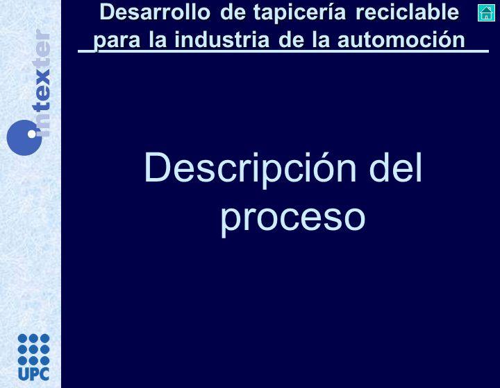 Descripción del proceso Desarrollo de tapicería reciclable para la industria de la automoción