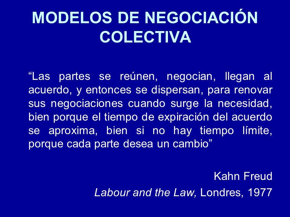 MODELOS DE NEGOCIACIÓN COLECTIVA Las partes se reúnen, negocian, llegan al acuerdo, y entonces se dispersan, para renovar sus negociaciones cuando sur