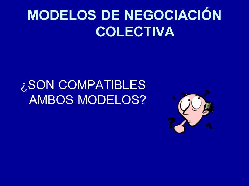 MODELOS DE NEGOCIACIÓN COLECTIVA ¿SON COMPATIBLES AMBOS MODELOS?
