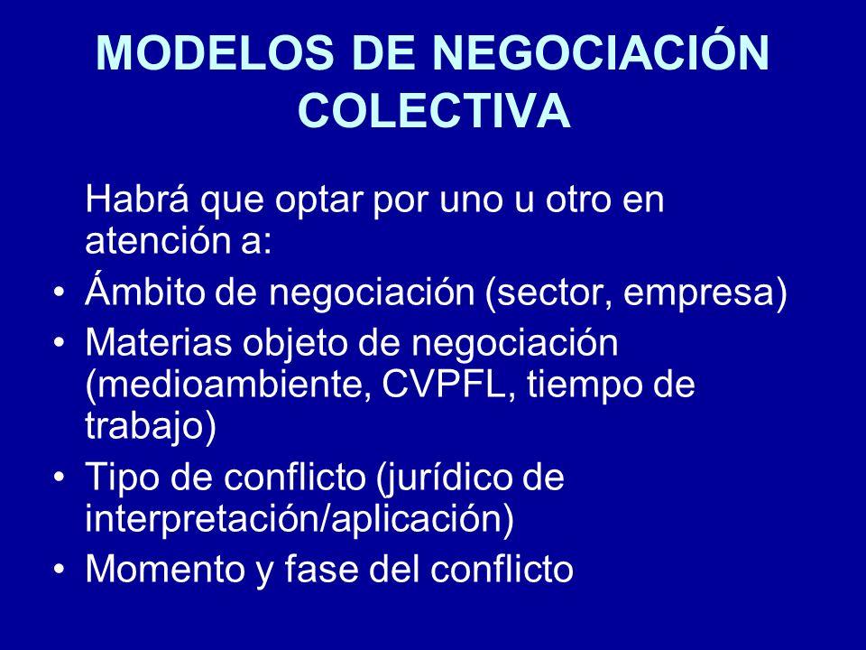 MODELOS DE NEGOCIACIÓN COLECTIVA Habrá que optar por uno u otro en atención a: Ámbito de negociación (sector, empresa) Materias objeto de negociación