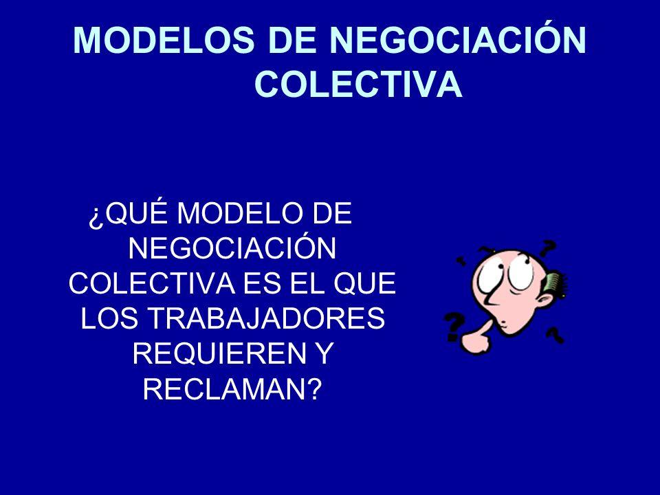 MODELOS DE NEGOCIACIÓN COLECTIVA ¿QUÉ MODELO DE NEGOCIACIÓN COLECTIVA ES EL QUE LOS TRABAJADORES REQUIEREN Y RECLAMAN?