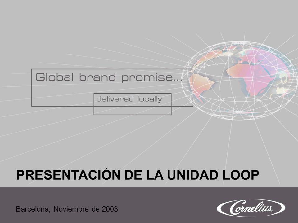 Nov.2003Pág. 1 PRESENTACIÓN DE LA UNIDAD LOOP Barcelona, Noviembre de 2003