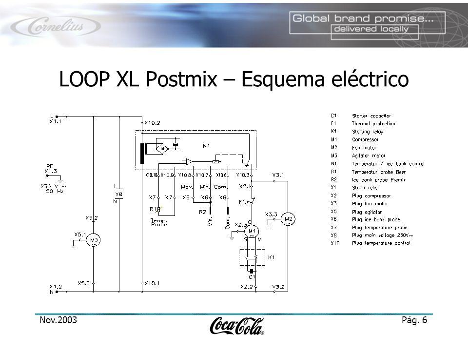 Nov.2003Pág. 6 LOOP XL Postmix – Esquema eléctrico