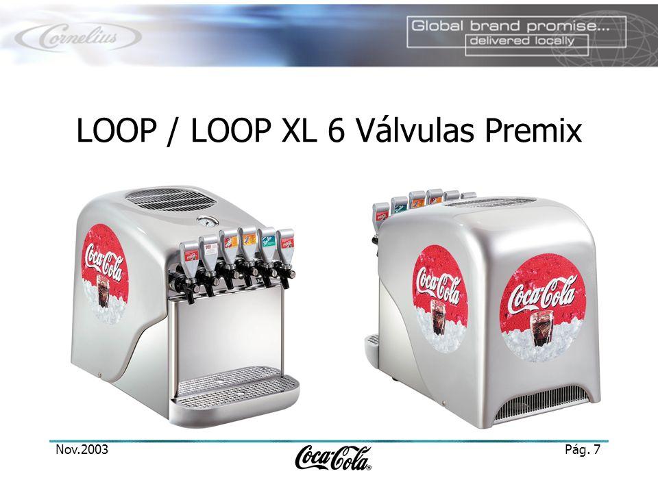 Nov.2003Pág. 7 LOOP / LOOP XL 6 Válvulas Premix